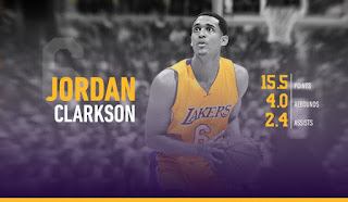 Jordan Clarkson's LA Lakers 2016 Player capsule | Fil-Am-Filipino American