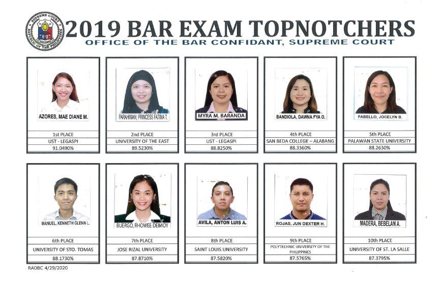 Meet the 2019 bar exam topnotchers!