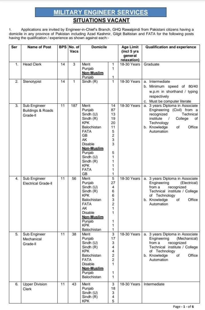 1124 Jobs in Military Engineer Services MES Jobs 2020 for Head Clerk, UDC, LDC & more