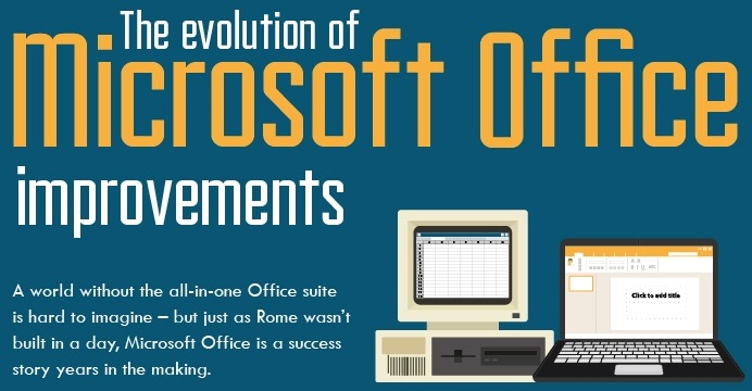 Success Story of Microsoft Office Suite