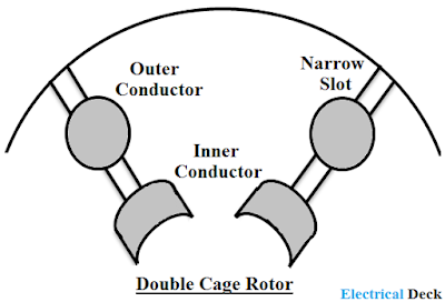 Double Cage Induction Motor