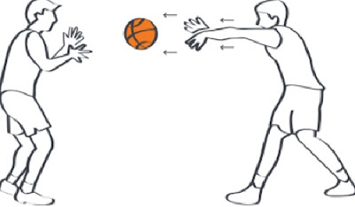 Macam-Macam Passing Dalam Bola Basket