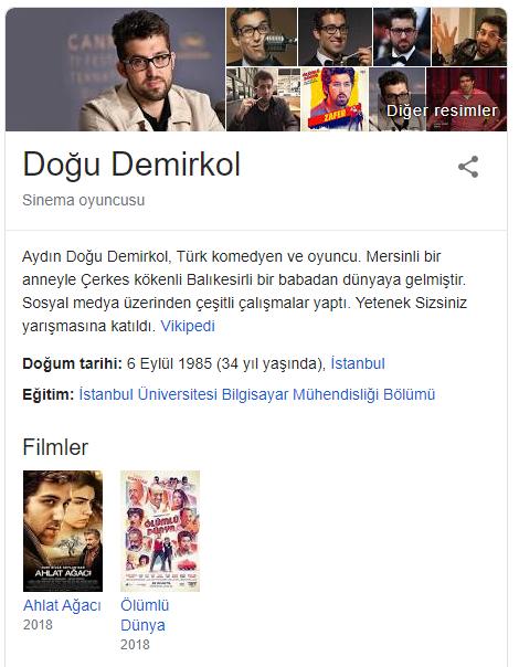 Doğu DEMİRKOL 11 Aralık'ta Bursa'da