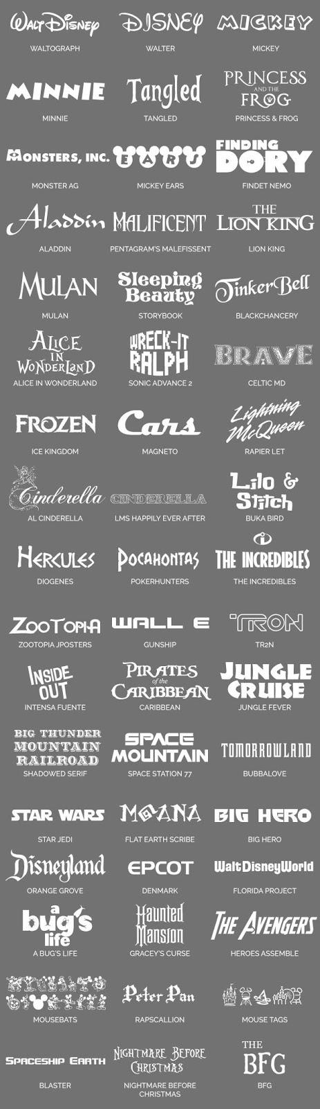 Fontes Disney