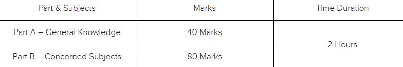 RSMSSB Exam Pattern 2020