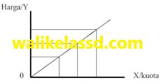 Kunci-Jawaban-IPS-Kelas-7-Halaman-188-189-190-Uji-Pemahaman-Materi-3