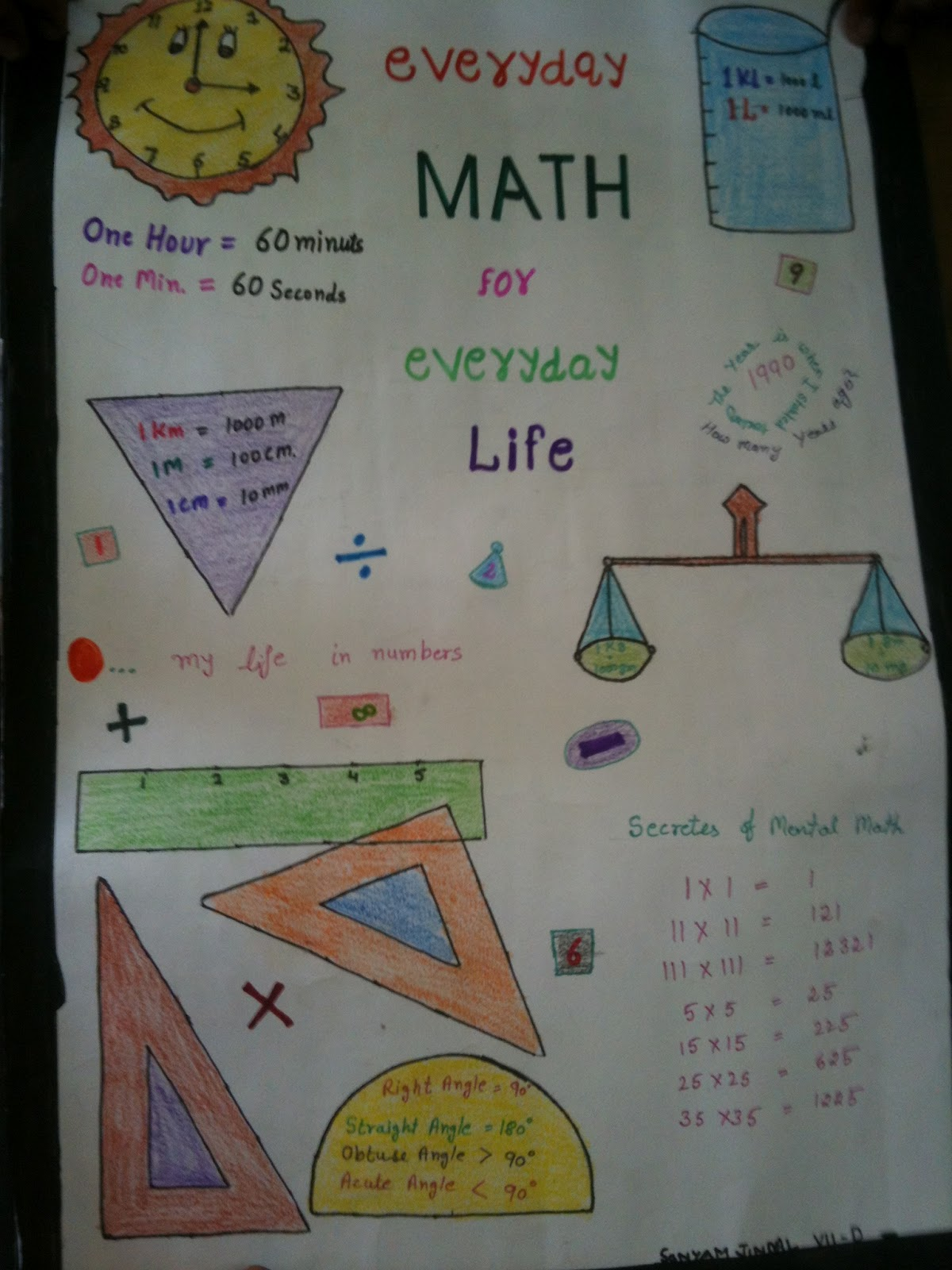 Importance of mathematics in our life