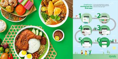 Cara Mengirim Makanan dengan Grab Kepada Orang Lain yang Berbeda Kota