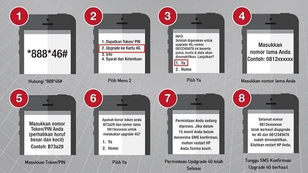 Cara Upgrade Kartu 3g Ke 4g Telkomsel Tanpa Harus Ke Gerai Grapari Elektrik Id