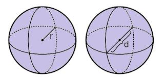 gambar bola