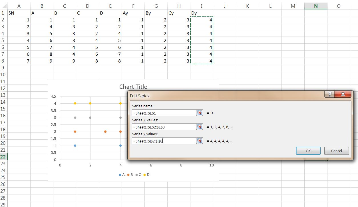 Advanced Graphs Using Excel : Creating strip plot in excel