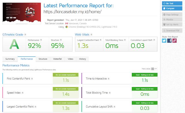Grade A KM Panel web page performance at GTmetrix