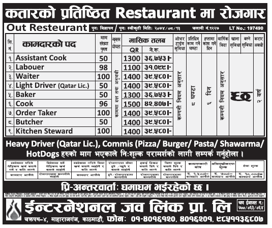 Jobs in Qatar for Nepali, Salary Rs 42,407