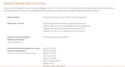 Amazon mturk,mturk,amazon mechanical turk,mechanical turk