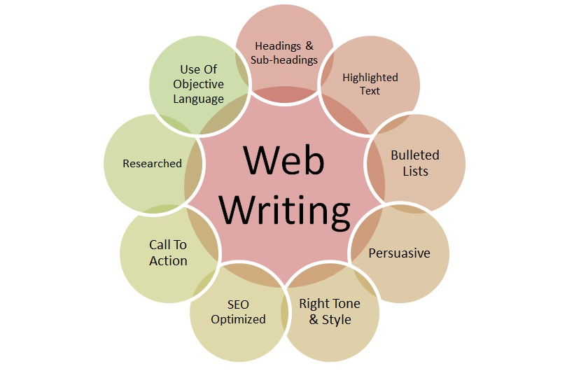research paper writers in hyderabad Results 1 - 10 of 193  find and hire content writing freelancers in hyderabad at work n hire  i  make it a point to research thoroughly about the given topic,.