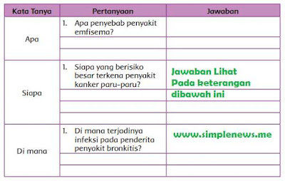"""daftar pertanyaan dan jawaban berdasarkan bacaan """"Penyakit pada Sistem Pernapasan"""" www.simplenews.me"""