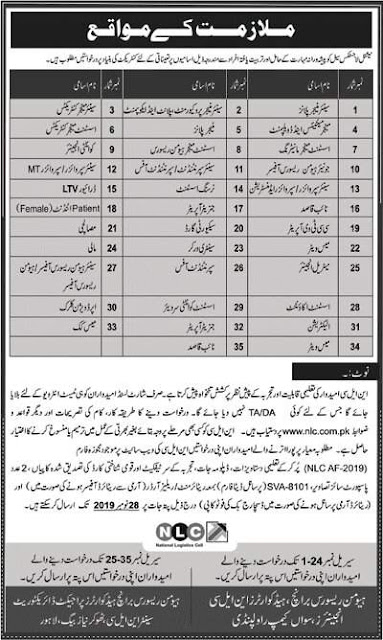 https://www.jobspk.xyz/2019/11/nlc-latest-jobs-2019-national-logistics-cell-www-nlc-com-pk.html