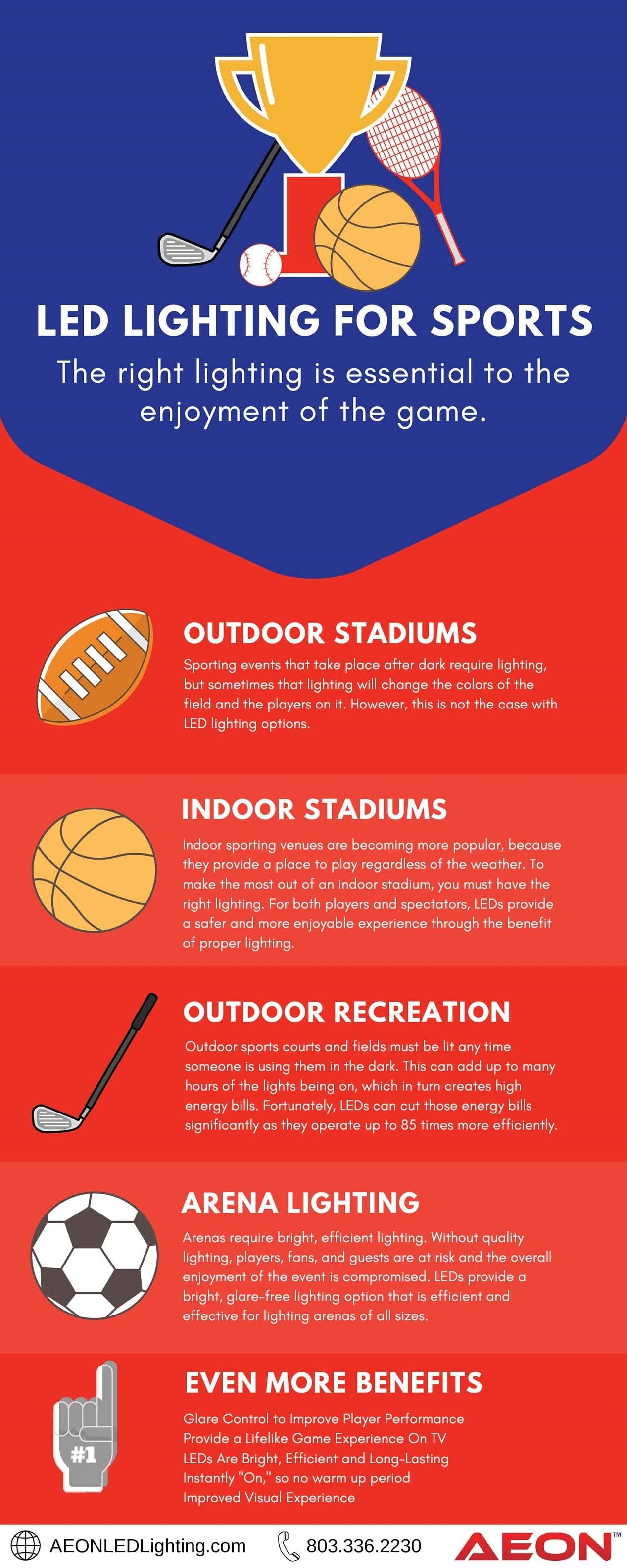 LED Lighting for Sport #infographic