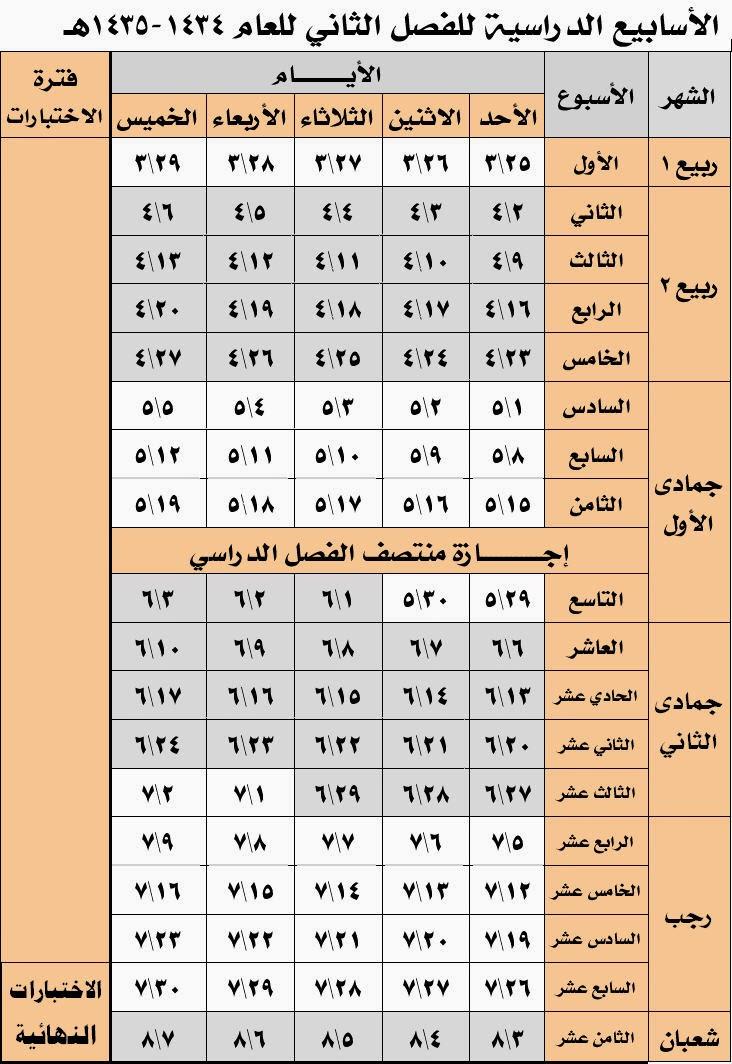 الأسابيع الدراسية للفصل الدراسي الثاني لعام 1434-1435هـ 2.jpg