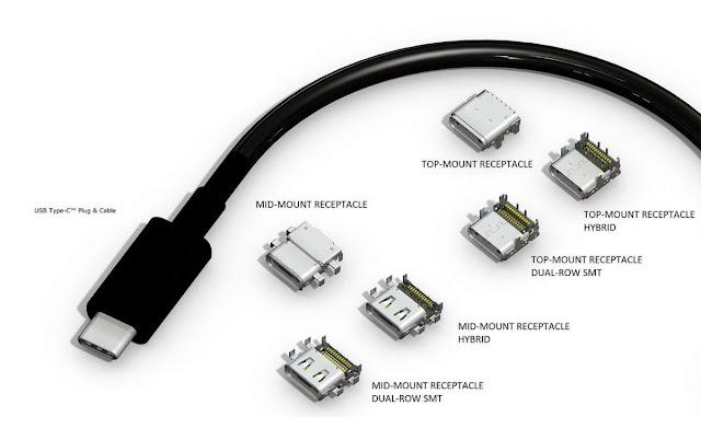 Apa Itu USB Type-C, Kelebihan dan Hal lain yang Perlu Anda Tahu