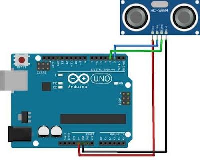 Program Sensor Ultrasonik Arduino dan Serial Monitor