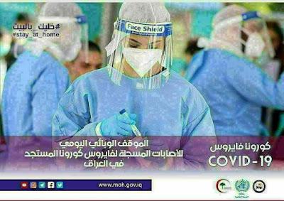 الموقف الوبائي اليومي لجائحة كورونا المستجد في العراق ليوم الثلاثاء  المصادف 13 تشرين الأول 2020