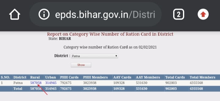 अपना राशन कार्ड कैसे देखे, ration card number kaise nikale, online ration card kaise download kare, ration card ka print kaise nikale, ration card number se ration card kaise nikale, राशन कार्ड कैसे निकाले,