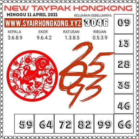 Prediksi New Taypak Hongkong Minggu 11 April 2021