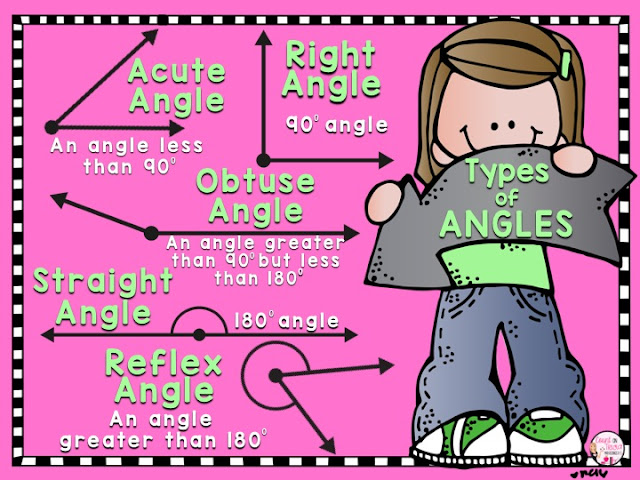 Types of Angles 4th Grade Measurement Blog Post Free Activities