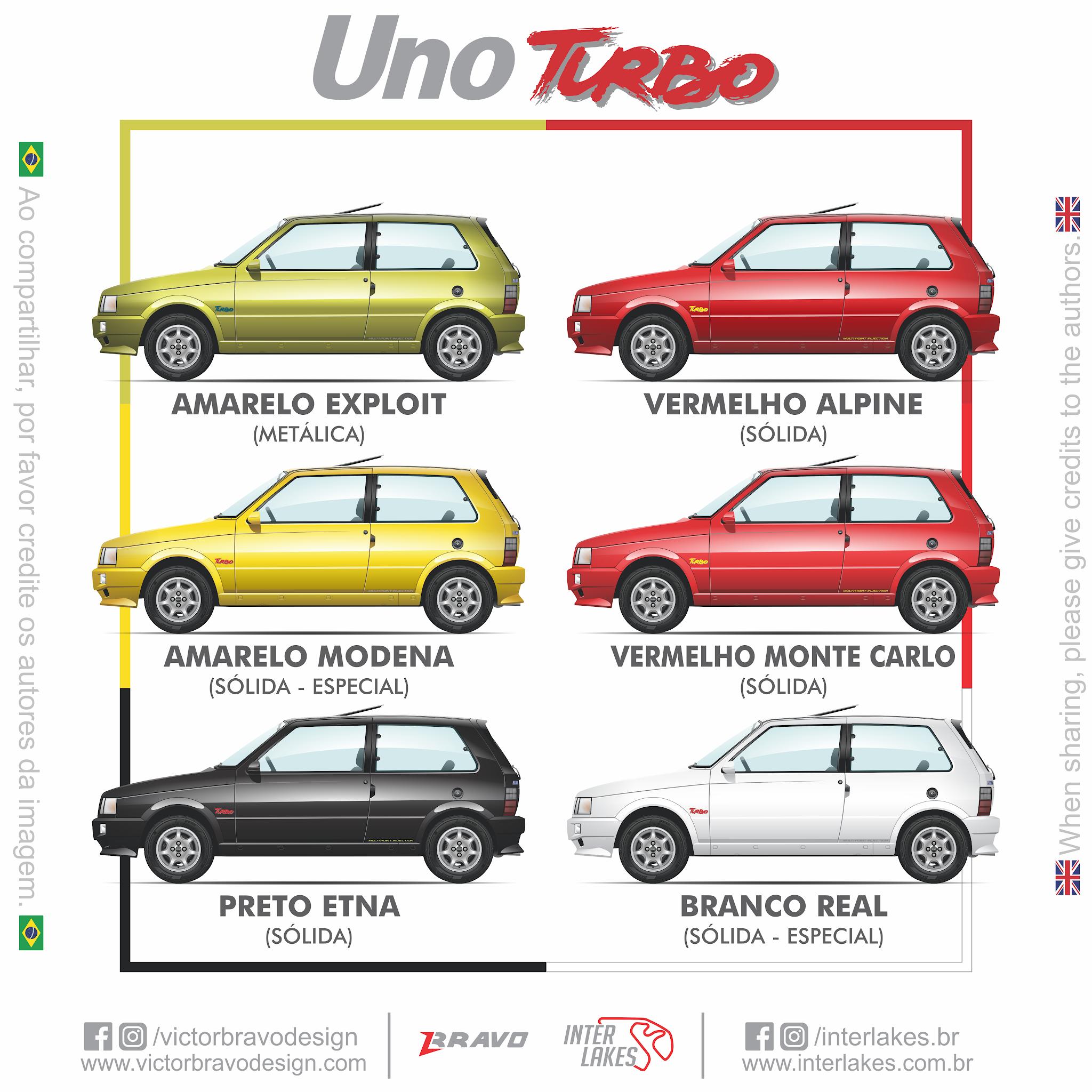 Imagem mostrando os desenhos com as cores do Fiat Uno Turbo i.e. ; Vermelho Alpine, Vermelho Monte Carlo, Amarelo Modena, Amarelo Exploit, Preto Etna e Branco Real