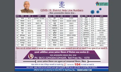 bihar-district-helpline-no