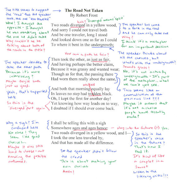 Annotation Poems | Examples of Annotation Poetry