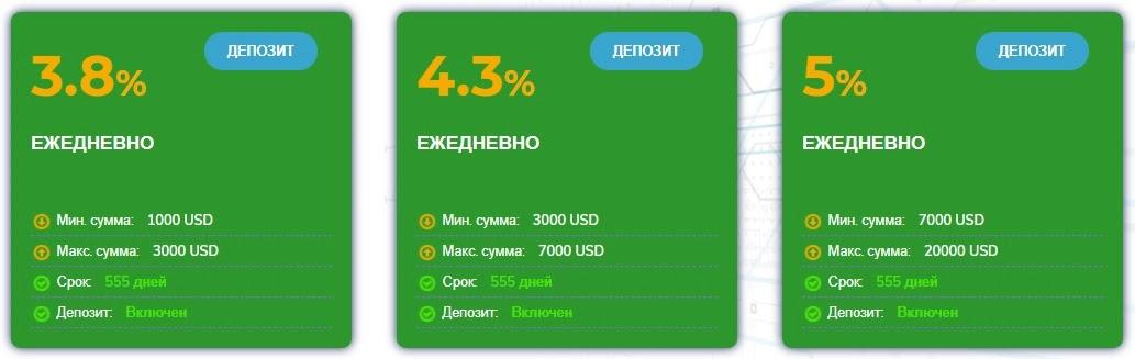 Инвестиционные планы Bitinter 2