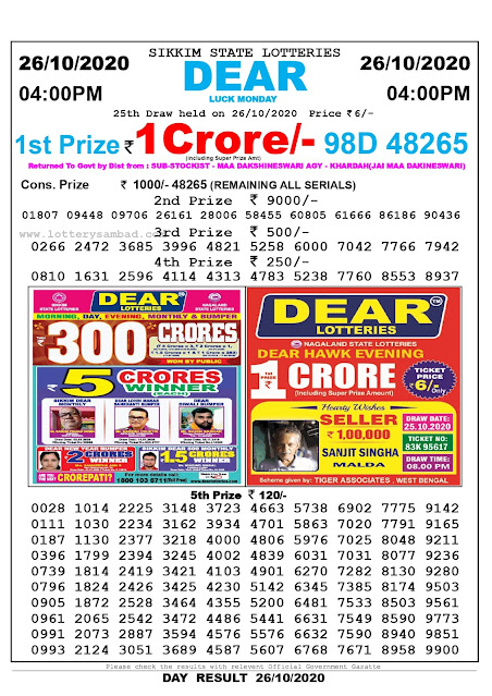 Sikkim State Lottery Result 26-10-2020, Sambad Lottery, Lottery Sambad Result 4 pm, Lottery Sambad Today Result 4 00 pm, Lottery Sambad Old Result