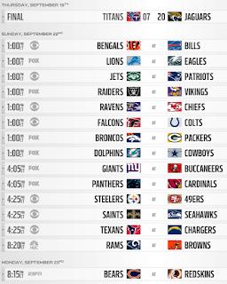 NFL Week 3 Pick'em Picks