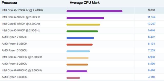 Pengetahuan Dasar CPU Memahami Arsitektur Core Thread Dan Cache