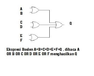 Or Multi input