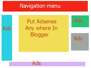 put adsense in blogger sidebar and footer