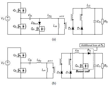 ASOKA TECHNOLOGIES : A High Efficiency Asymmetrical Half