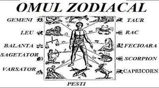 Omul Zodiacal - Omul ca microsmos în astrologie