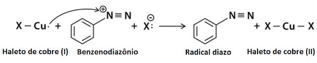 reaçao do haleto de cobre I com benzenodiazônio