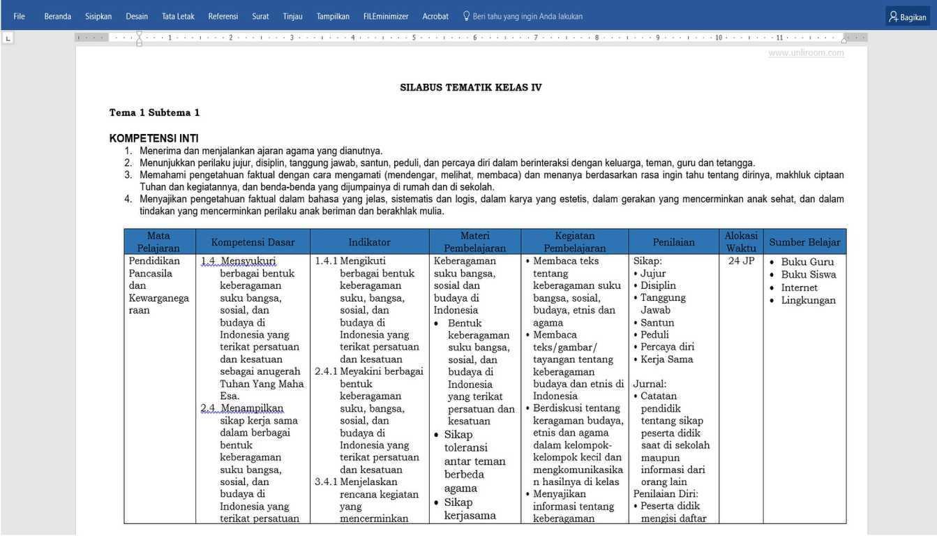 Download perangkat pembelajaran silabus kelas 4 kurikulum 2013