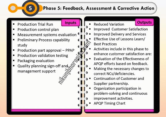 APQP_Phase 5