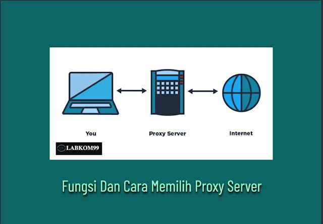 Fungsi Dan Cara Memilih Proxy Server