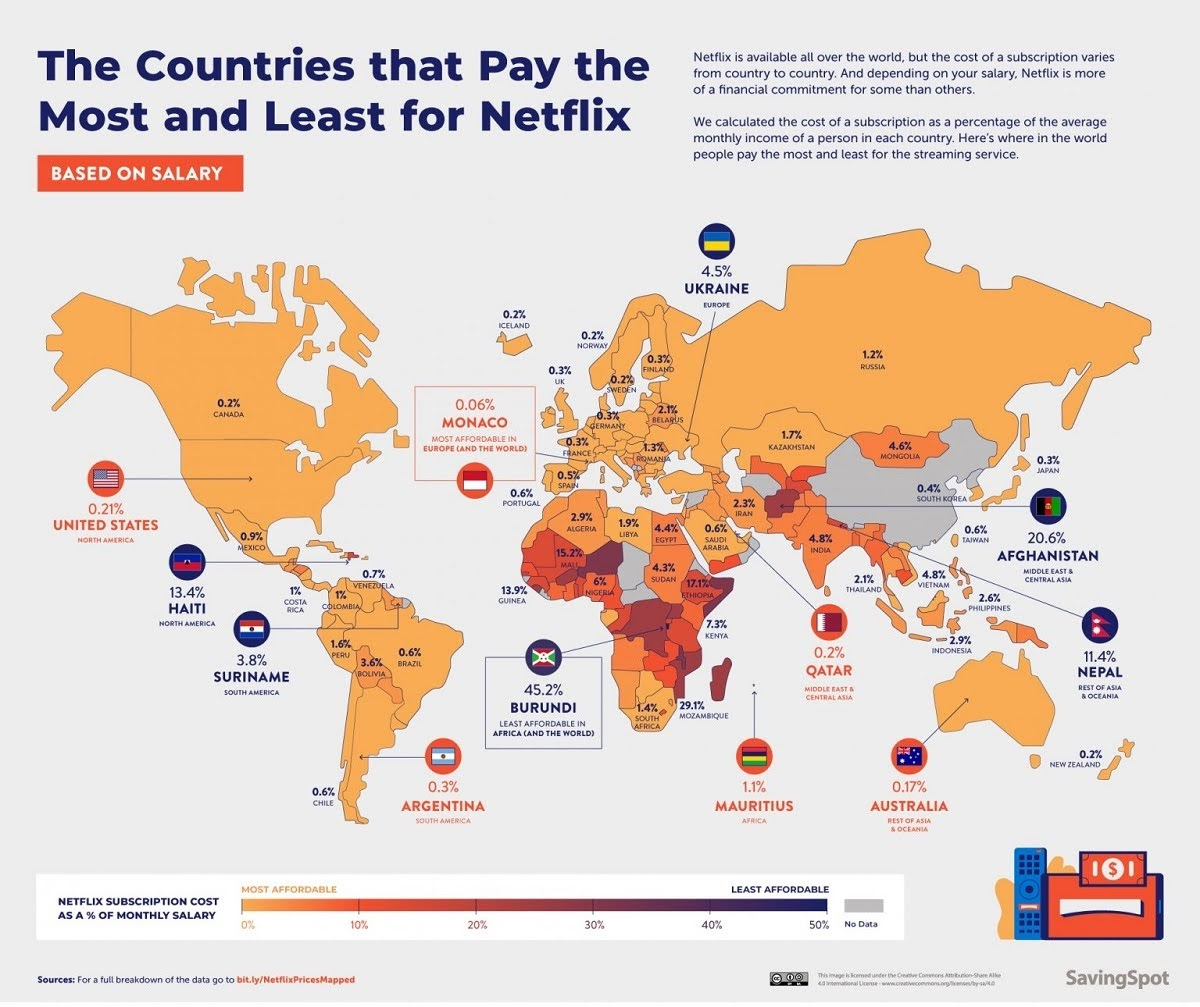 which-countries-pay-the-most-and-least-for-netflix-infographic