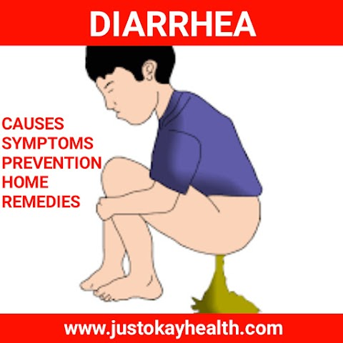 Diarrhea - causes, symptoms and prevention