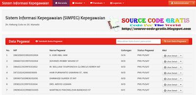 Download Gratis Source Code PHP Aplikasi Kepegawaian Menggunakan Code Igniter
