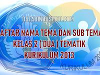 Daftar Nama Tema dan Subtema Kelas 2 Kurikulum 2013 Tahun Pelajaran 2019 - 2020