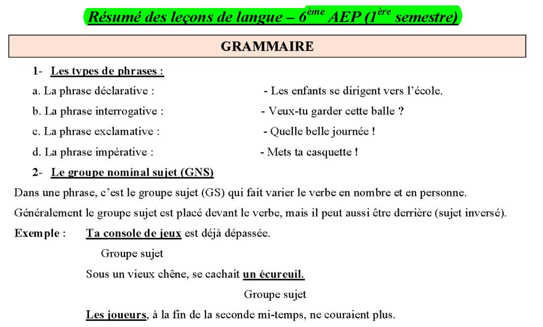 ملخصات دروس الفرنسية للمستوى السادس ابتدائي - résumé des leçons de langue 6AEP