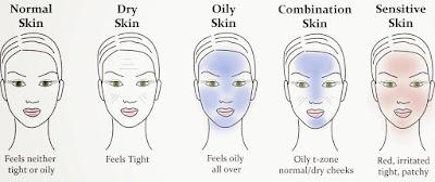 skin type-foundation-fall foundation-Concept Studio Beauty Fashion Style-Beautifulpeoplemagazine